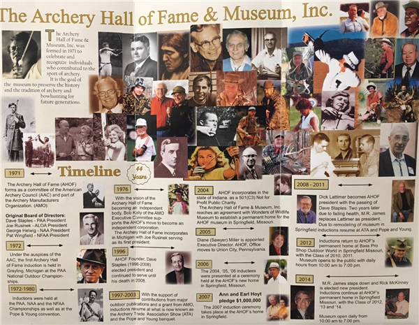 Archery Hall of Fame
